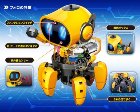https://www.elekit.co.jp/topics/assets_c/2018/03/MR-9107_features-thumb-450xauto-1370.png
